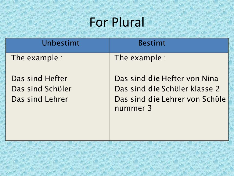 For Plural Unbestimt Bestimt The example : Das sind Hefter