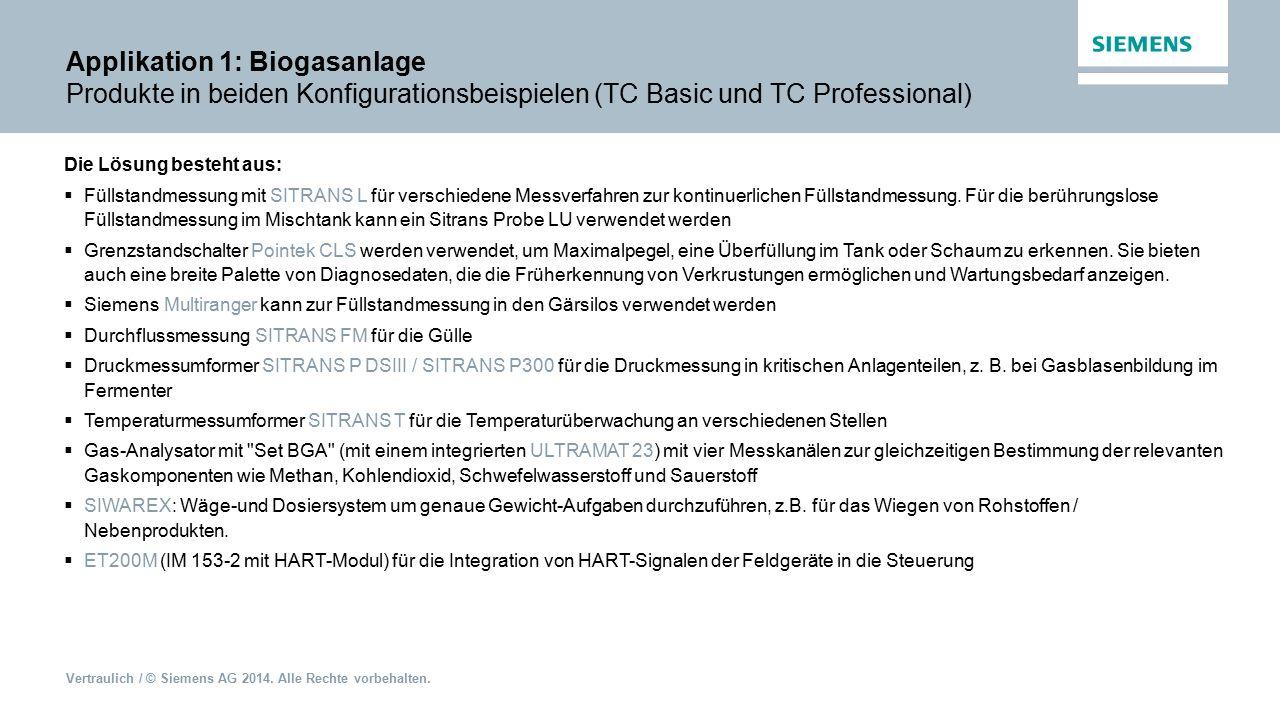 Applikation 1: Biogasanlage Produkte in beiden Konfigurationsbeispielen (TC Basic und TC Professional)