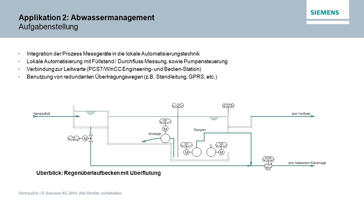 Applikation 2: Abwassermanagement Aufgabenstellung