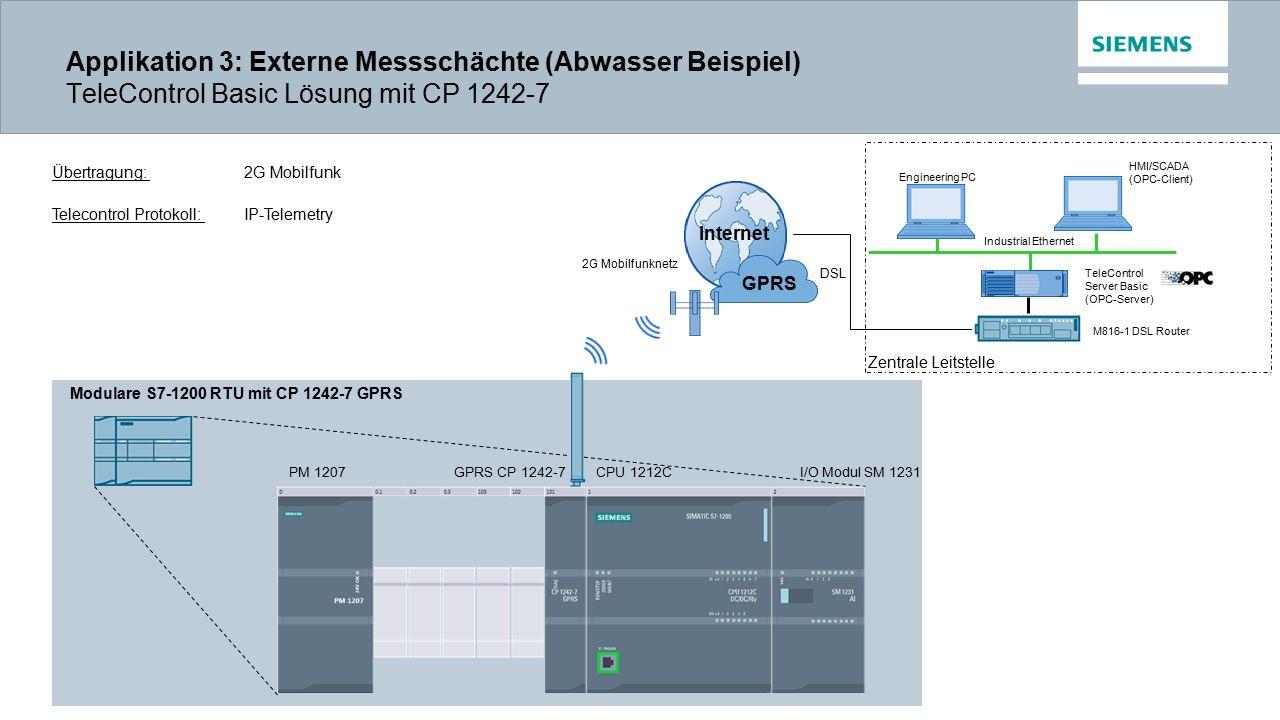 Applikation 3: Externe Messschächte (Abwasser Beispiel) TeleControl Basic Lösung mit CP 1242-7
