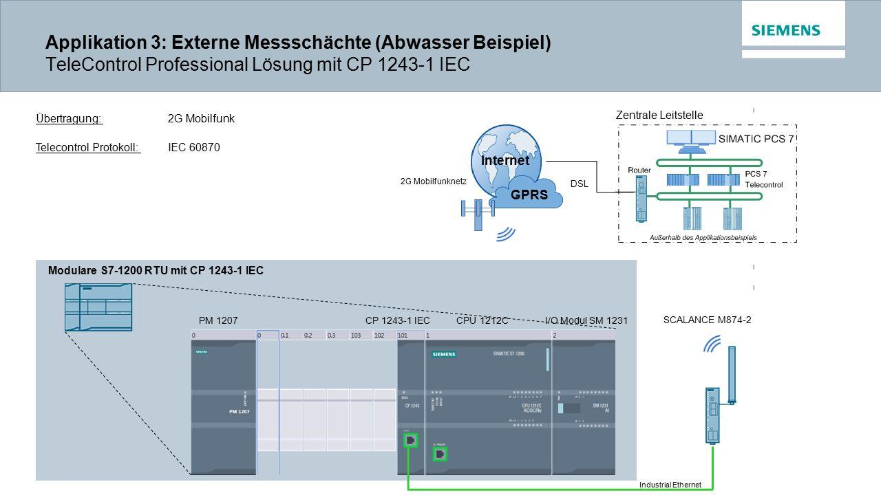 Applikation 3: Externe Messschächte (Abwasser Beispiel) TeleControl Professional Lösung mit CP 1243-1 IEC