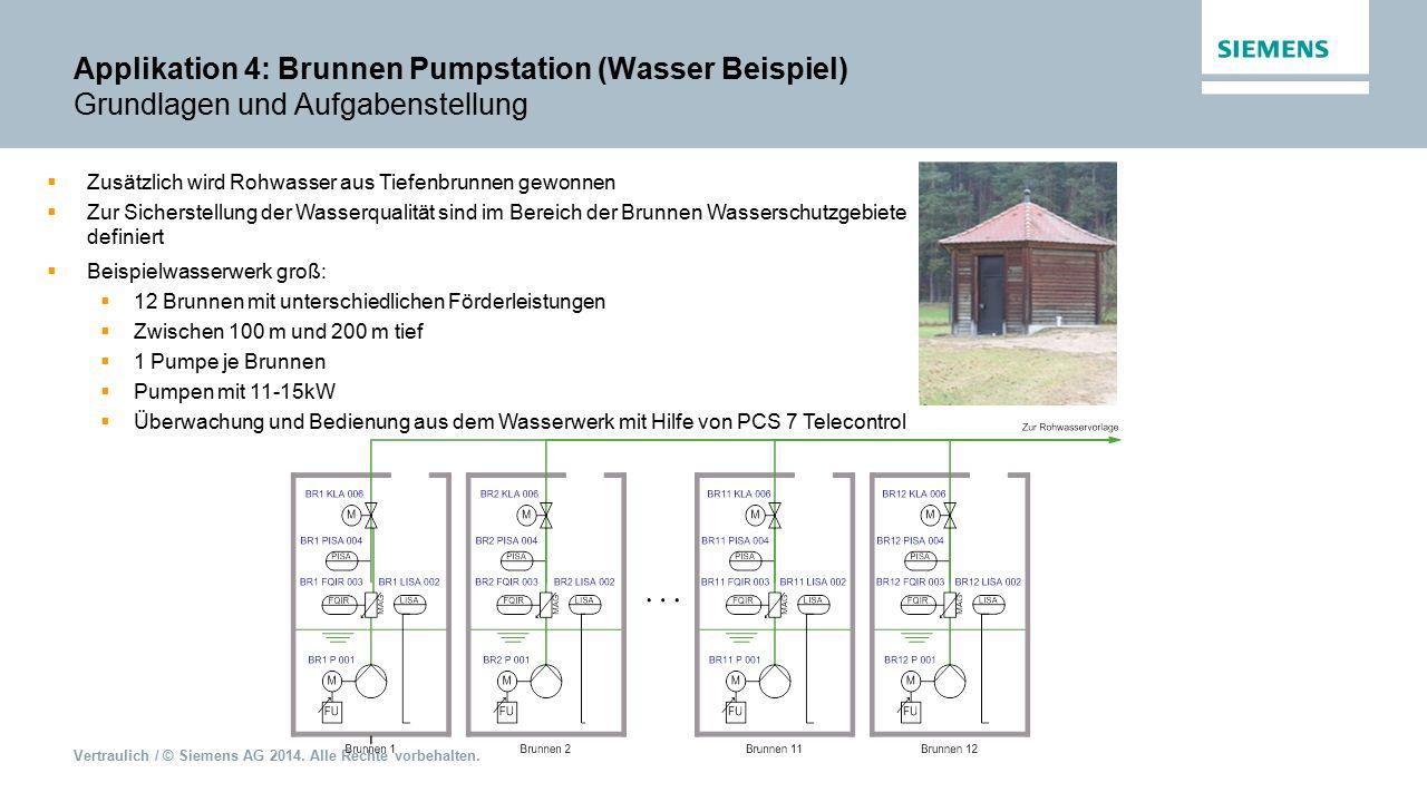 Applikation 4: Brunnen Pumpstation (Wasser Beispiel) Grundlagen und Aufgabenstellung