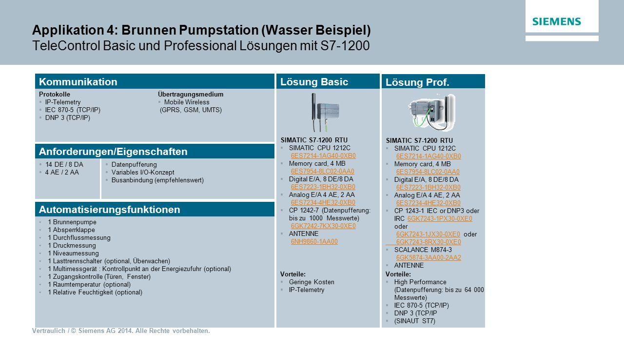 Applikation 4: Brunnen Pumpstation (Wasser Beispiel) TeleControl Basic und Professional Lösungen mit S7-1200