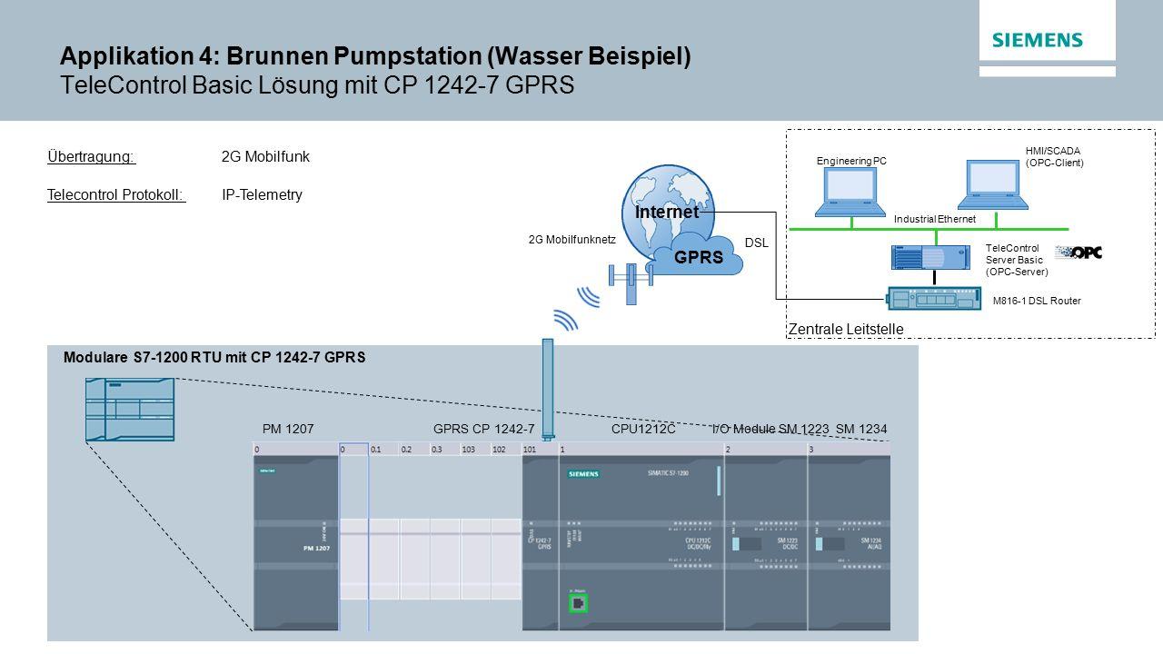 Applikation 4: Brunnen Pumpstation (Wasser Beispiel) TeleControl Basic Lösung mit CP 1242-7 GPRS