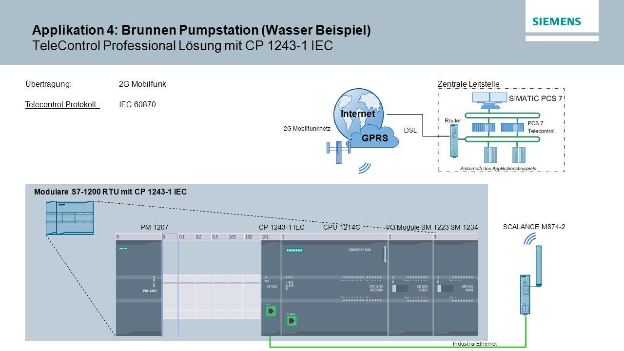Applikation 4: Brunnen Pumpstation (Wasser Beispiel) TeleControl Professional Lösung mit CP 1243-1 IEC