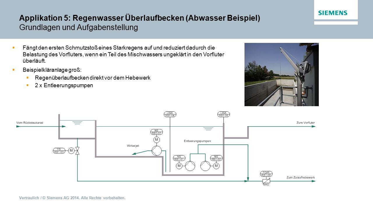 Applikation 5: Regenwasser Überlaufbecken (Abwasser Beispiel) Grundlagen und Aufgabenstellung