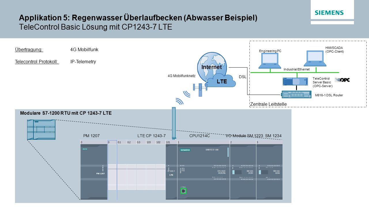 Applikation 5: Regenwasser Überlaufbecken (Abwasser Beispiel) TeleControl Basic Lösung mit CP1243-7 LTE