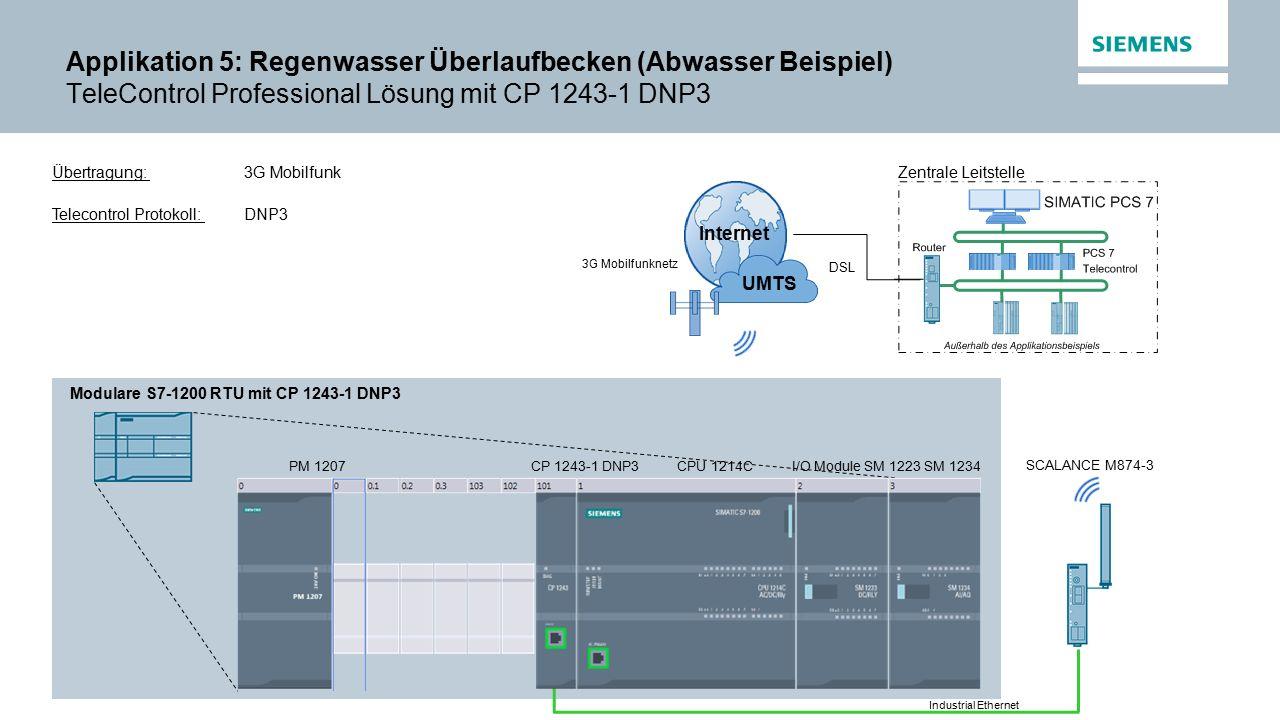 Applikation 5: Regenwasser Überlaufbecken (Abwasser Beispiel) TeleControl Professional Lösung mit CP 1243-1 DNP3