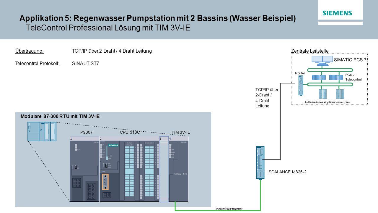 Applikation 5: Regenwasser Pumpstation mit 2 Bassins (Wasser Beispiel) TeleControl Professional Lösung mit TIM 3V-IE