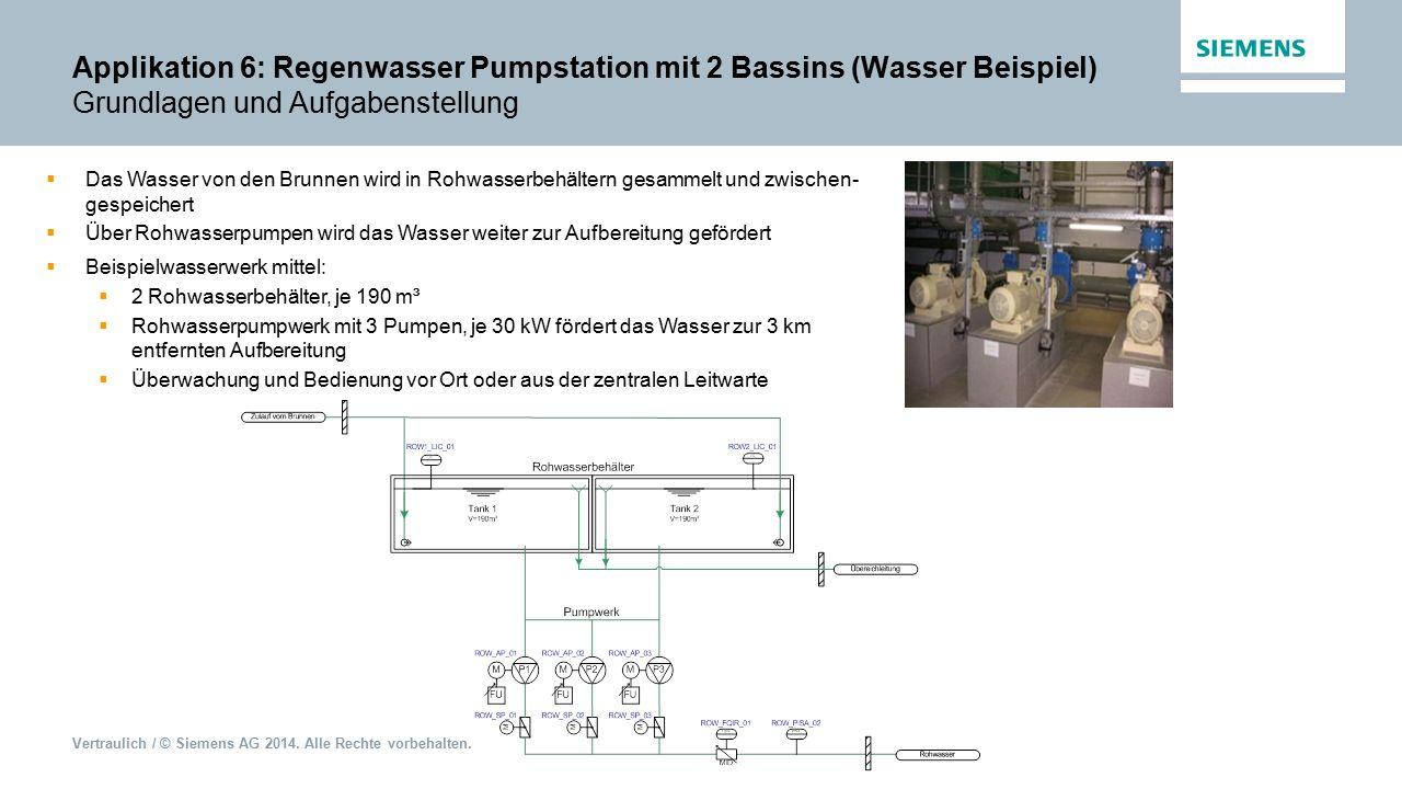 Applikation 6: Regenwasser Pumpstation mit 2 Bassins (Wasser Beispiel) Grundlagen und Aufgabenstellung