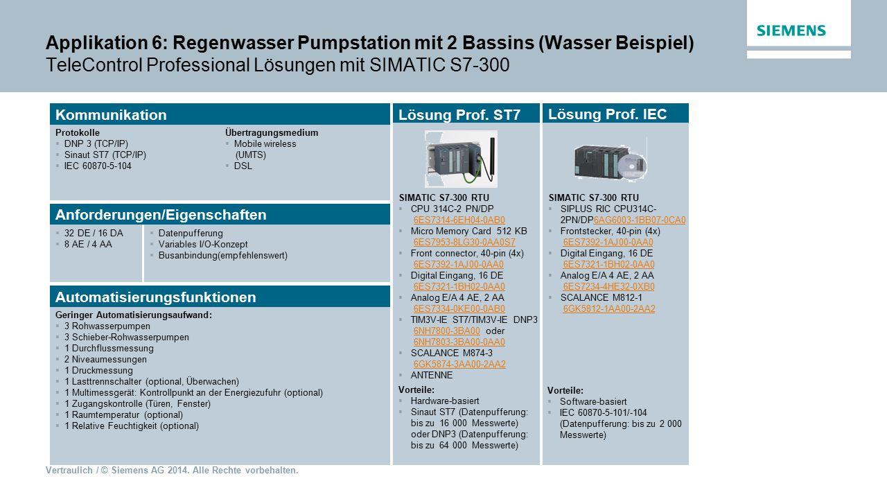 Applikation 6: Regenwasser Pumpstation mit 2 Bassins (Wasser Beispiel) TeleControl Professional Lösungen mit SIMATIC S7-300