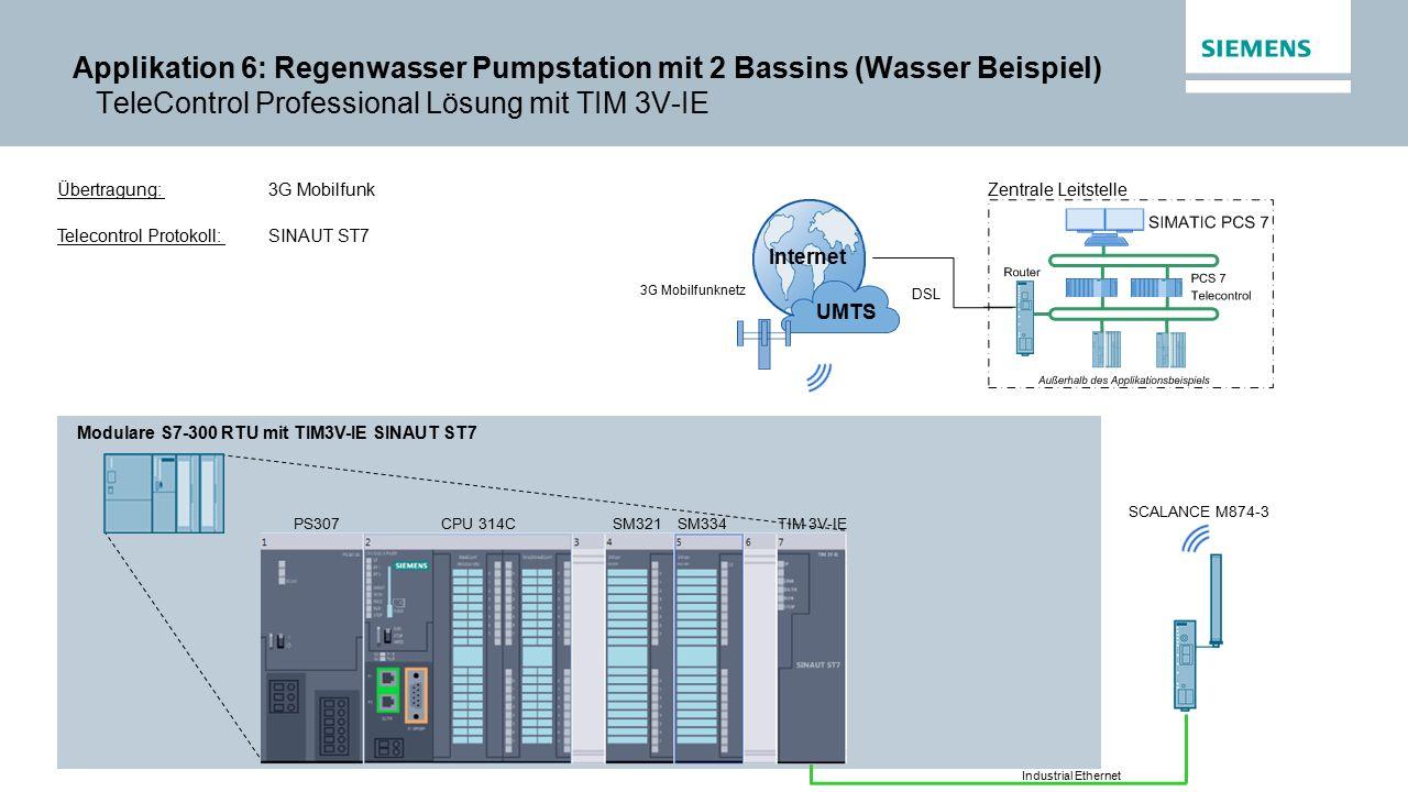 Applikation 6: Regenwasser Pumpstation mit 2 Bassins (Wasser Beispiel) TeleControl Professional Lösung mit TIM 3V-IE