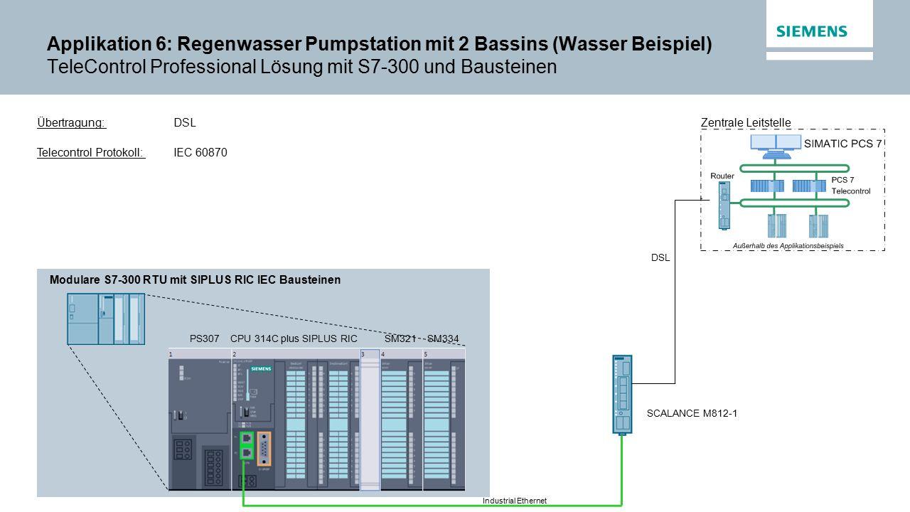 Applikation 6: Regenwasser Pumpstation mit 2 Bassins (Wasser Beispiel) TeleControl Professional Lösung mit S7-300 und Bausteinen