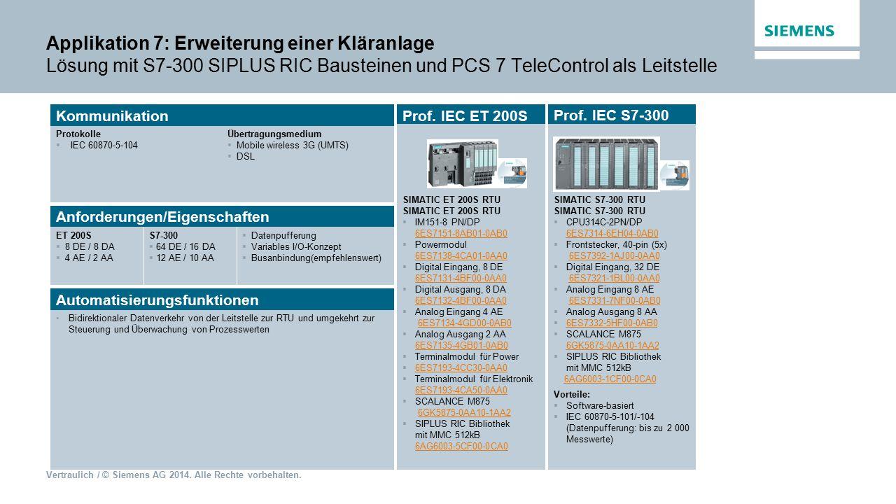 Applikation 7: Erweiterung einer Kläranlage Lösung mit S7-300 SIPLUS RIC Bausteinen und PCS 7 TeleControl als Leitstelle
