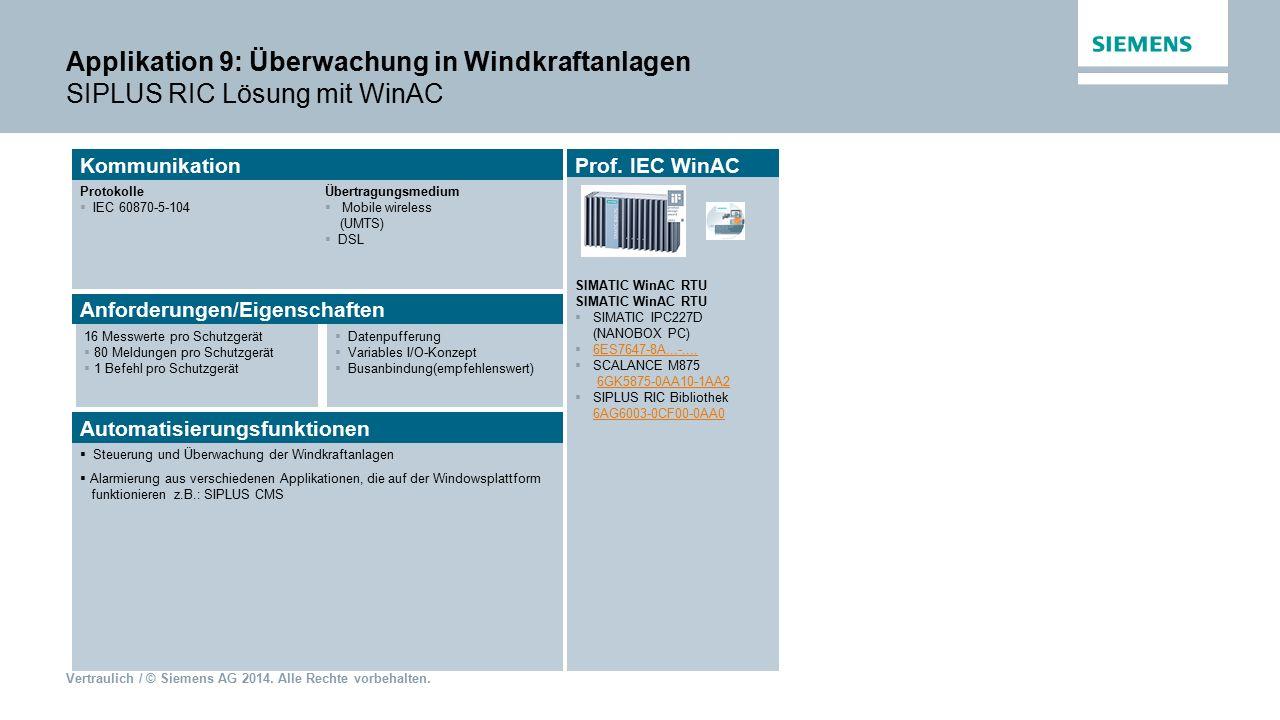 Applikation 9: Überwachung in Windkraftanlagen SIPLUS RIC Lösung mit WinAC