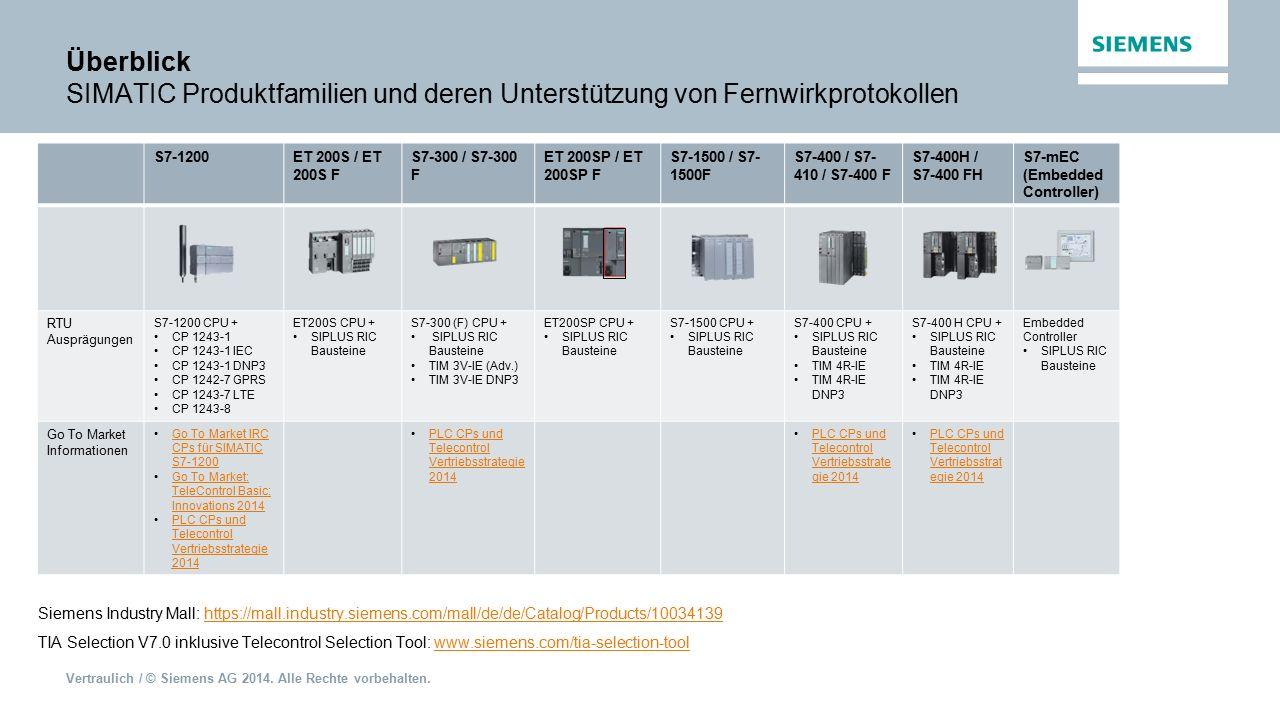 Überblick SIMATIC Produktfamilien und deren Unterstützung von Fernwirkprotokollen