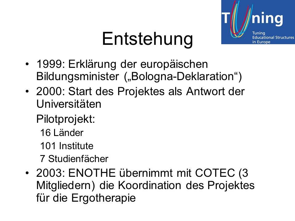 """Entstehung 1999: Erklärung der europäischen Bildungsminister (""""Bologna-Deklaration ) 2000: Start des Projektes als Antwort der Universitäten."""