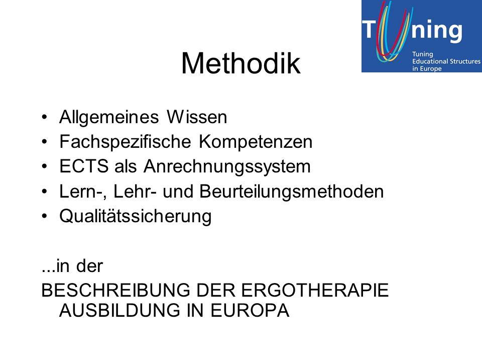 Methodik Allgemeines Wissen Fachspezifische Kompetenzen