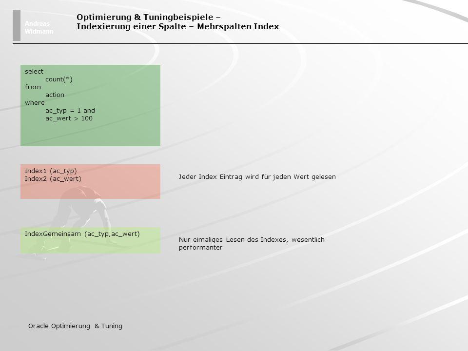 Optimierung & Tuningbeispiele –