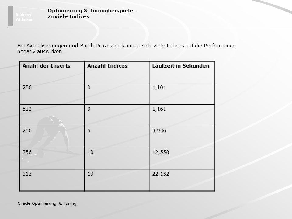 Optimierung & Tuningbeispiele – Zuviele Indices