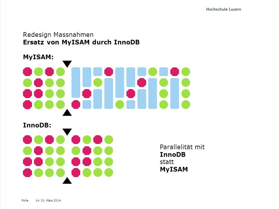 Redesign Massnahmen Ersatz von MyISAM durch InnoDB MyISAM: