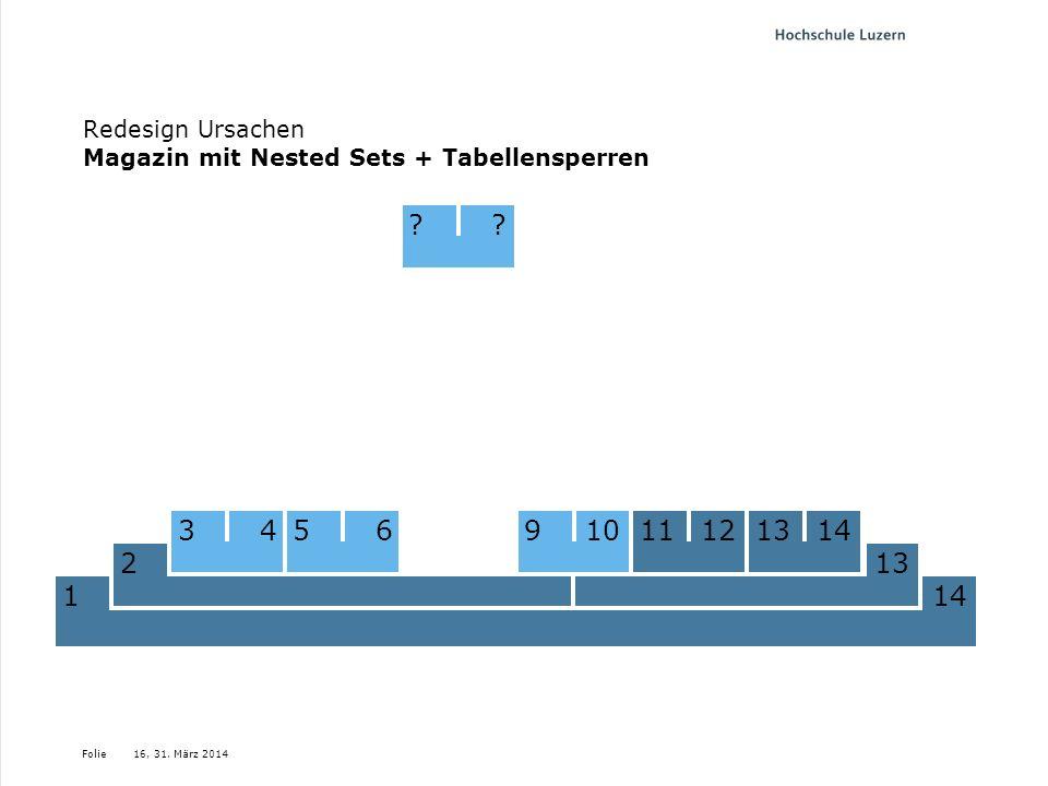 Redesign Ursachen Magazin mit Nested Sets + Tabellensperren