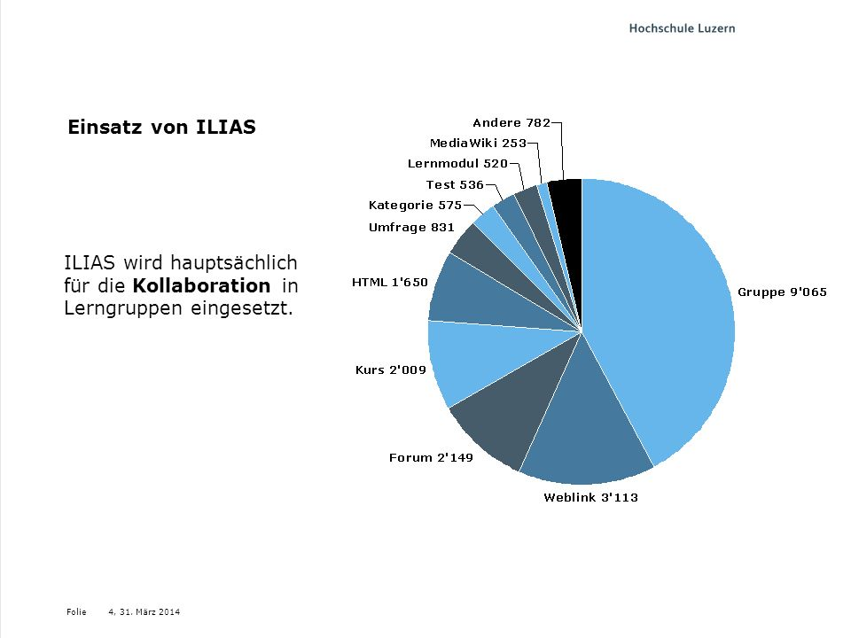 Einsatz von ILIAS ILIAS wird hauptsächlich für die Kollaboration in Lerngruppen eingesetzt.