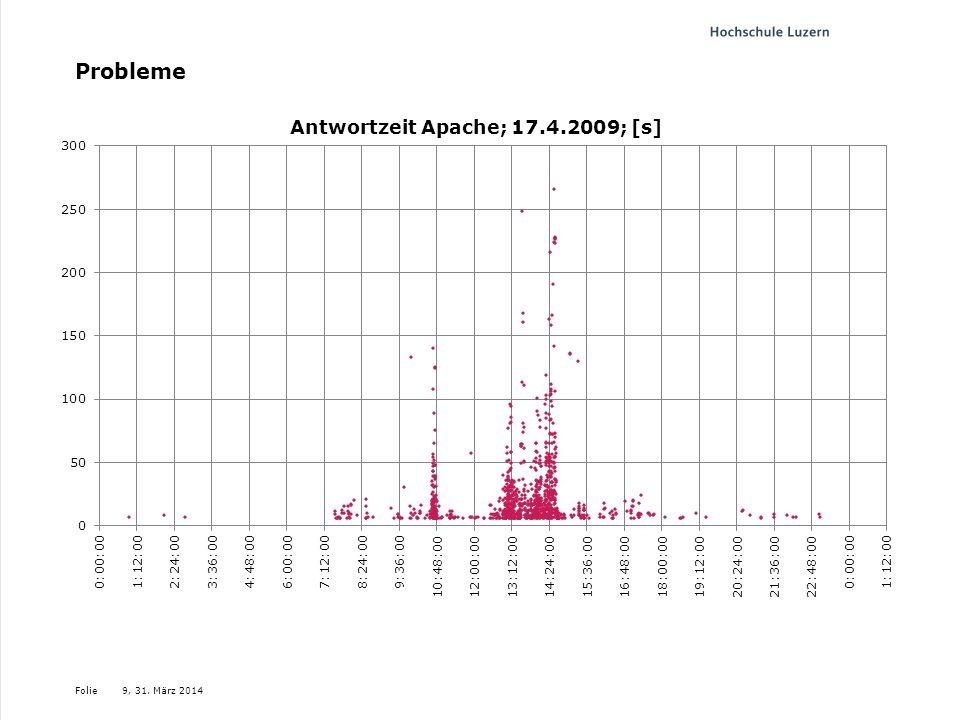 Probleme Erste Messung: Antwortzeiten, für die Anwender fühlbare Wartezeiten. Apache, Sekunden. Erhalten aus HTTP-Logeinträgen SSL und Access.