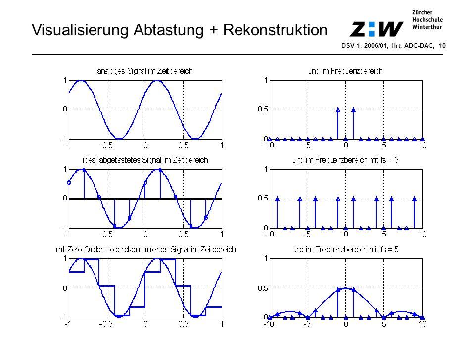 Visualisierung Abtastung + Rekonstruktion