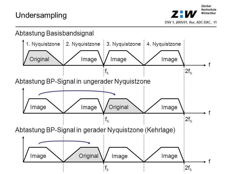 Undersampling Abtastung Basisbandsignal