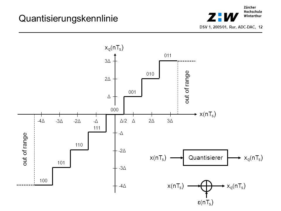 Quantisierungskennlinie
