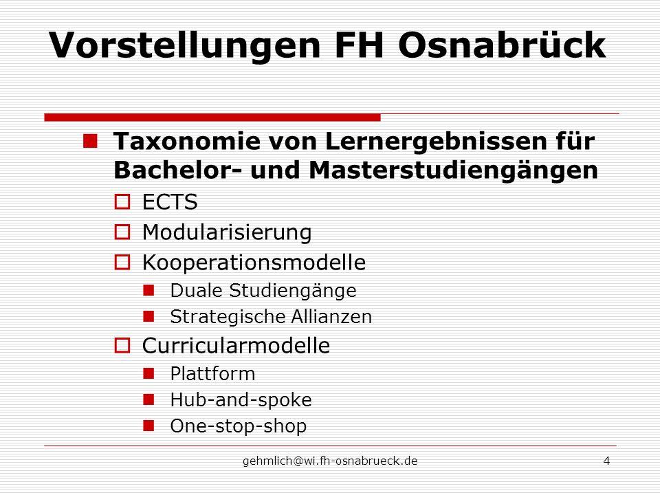 Vorstellungen FH Osnabrück