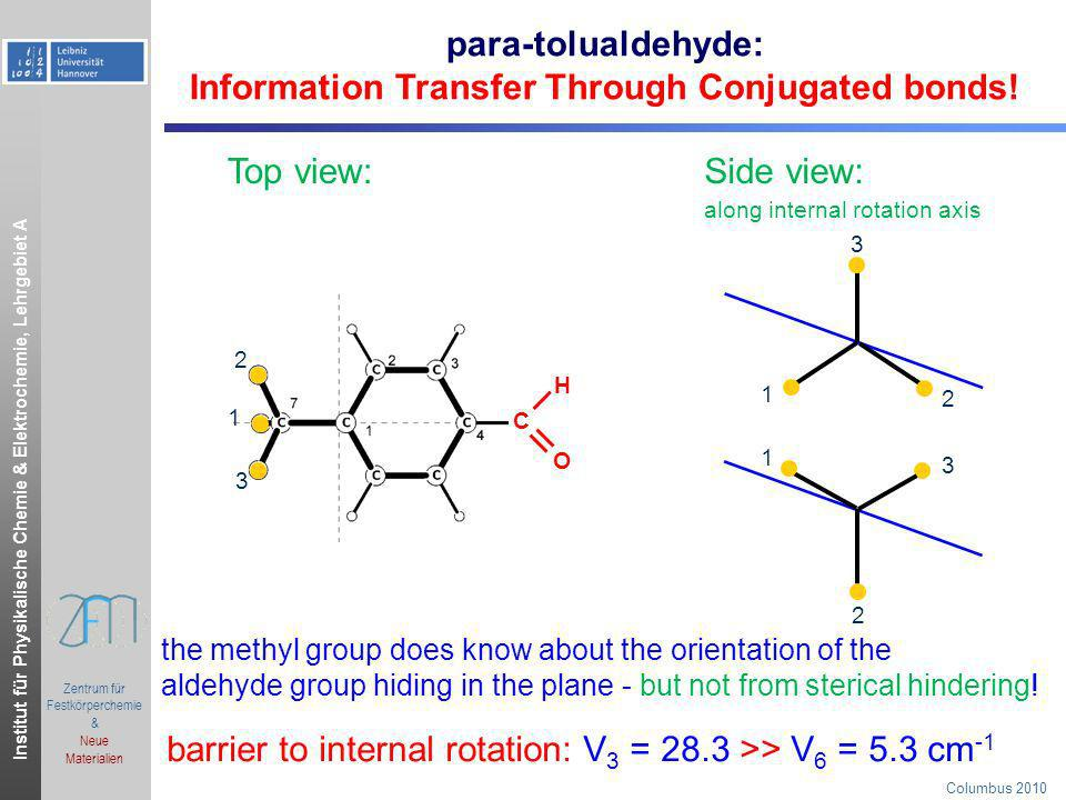 Information Transfer Through Conjugated bonds!