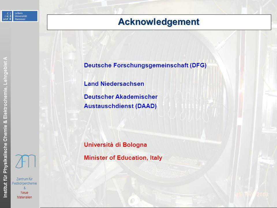Acknowledgement Deutsche Forschungsgemeinschaft (DFG)