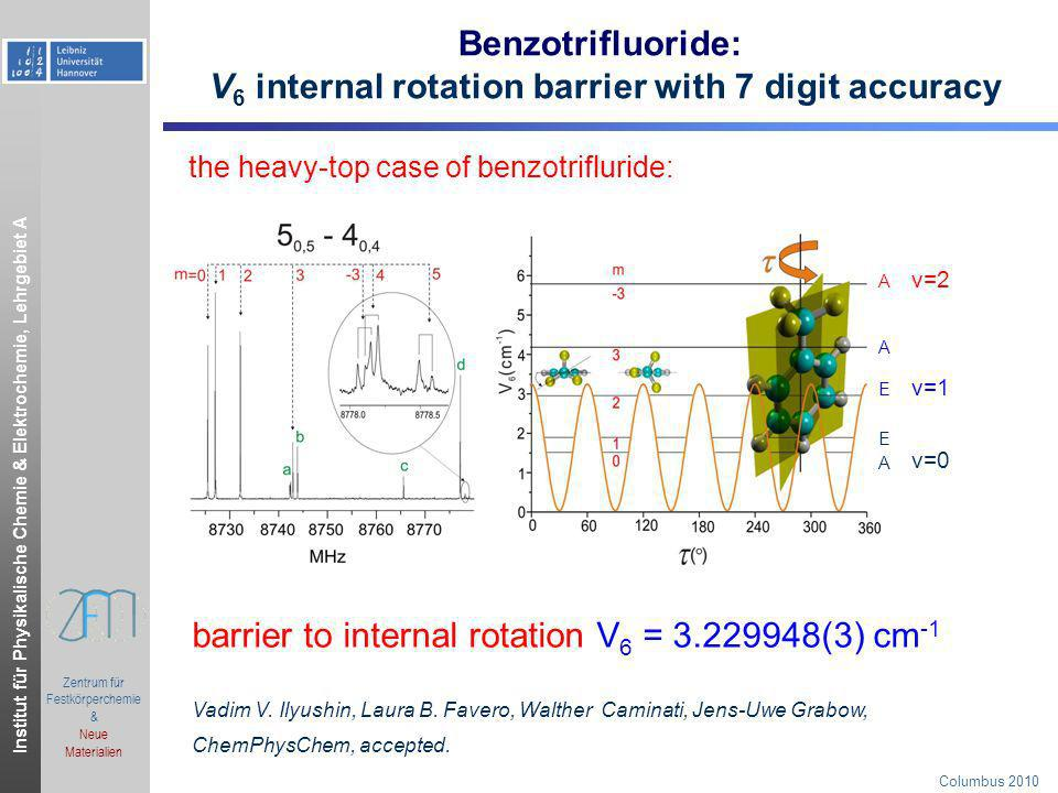 Benzotrifluoride: V6 internal rotation barrier with 7 digit accuracy