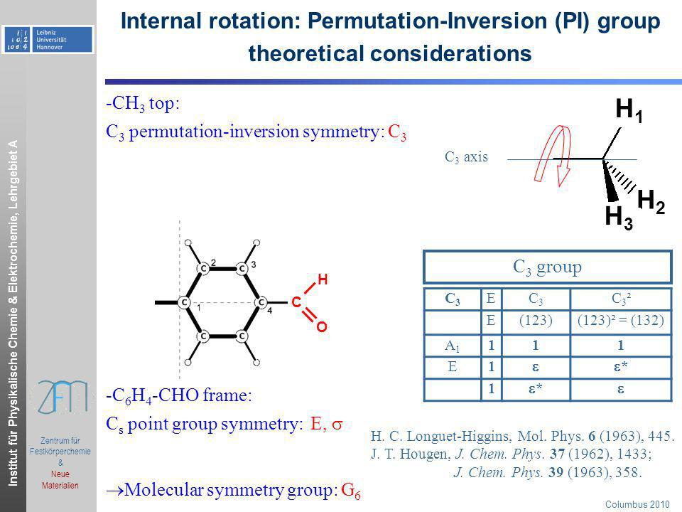 Internal rotation: Permutation-Inversion (PI) group theoretical considerations