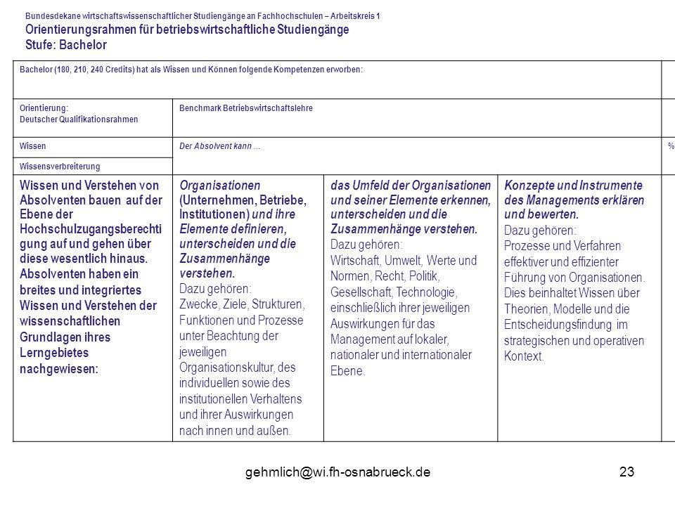 Orientierungsrahmen für betriebswirtschaftliche Studiengänge