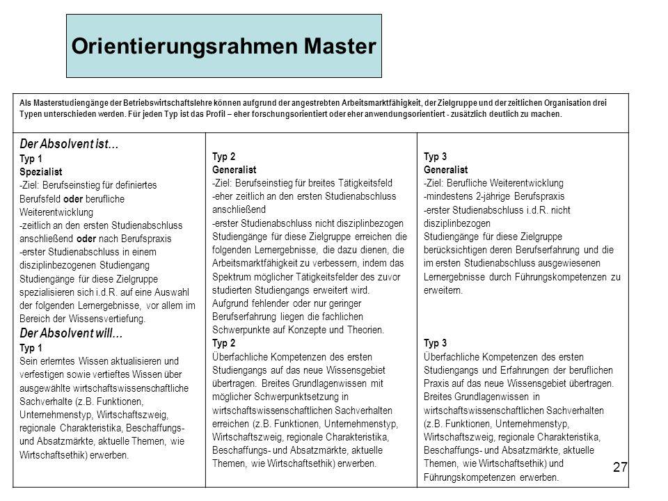Orientierungsrahmen Master