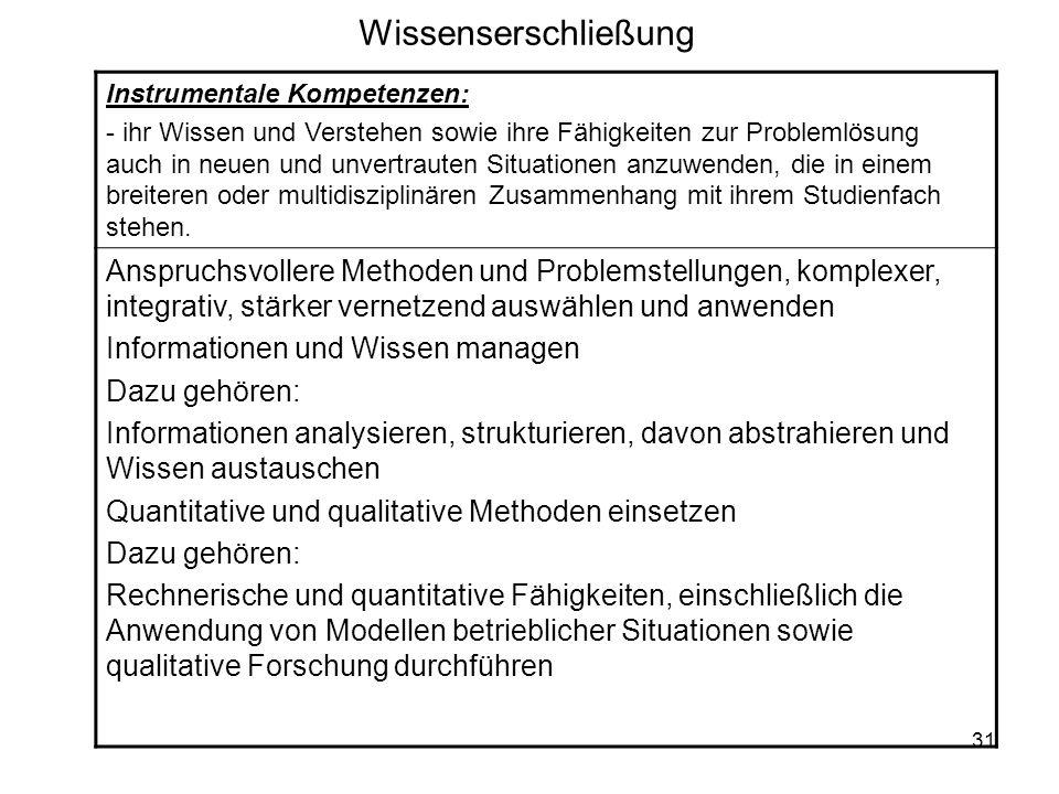 Wissenserschließung Instrumentale Kompetenzen: