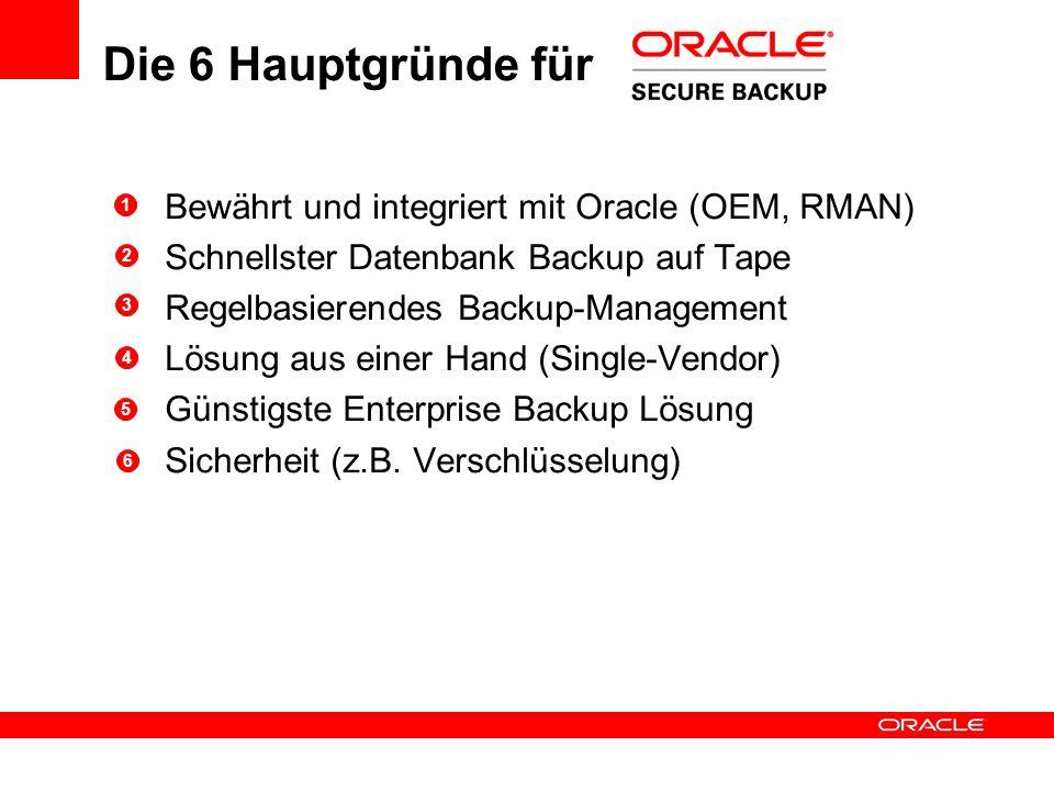 Die 6 Hauptgründe für Bewährt und integriert mit Oracle (OEM, RMAN)