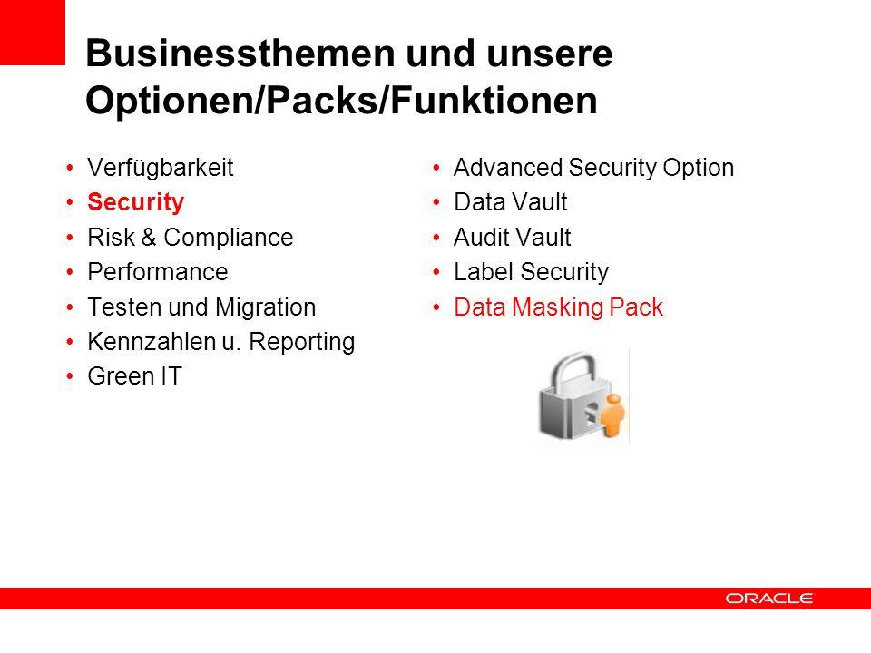 Businessthemen und unsere Optionen/Packs/Funktionen
