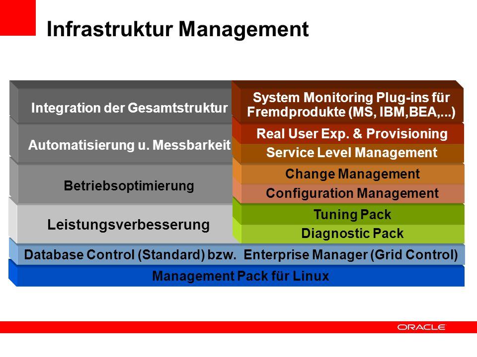 Infrastruktur Management