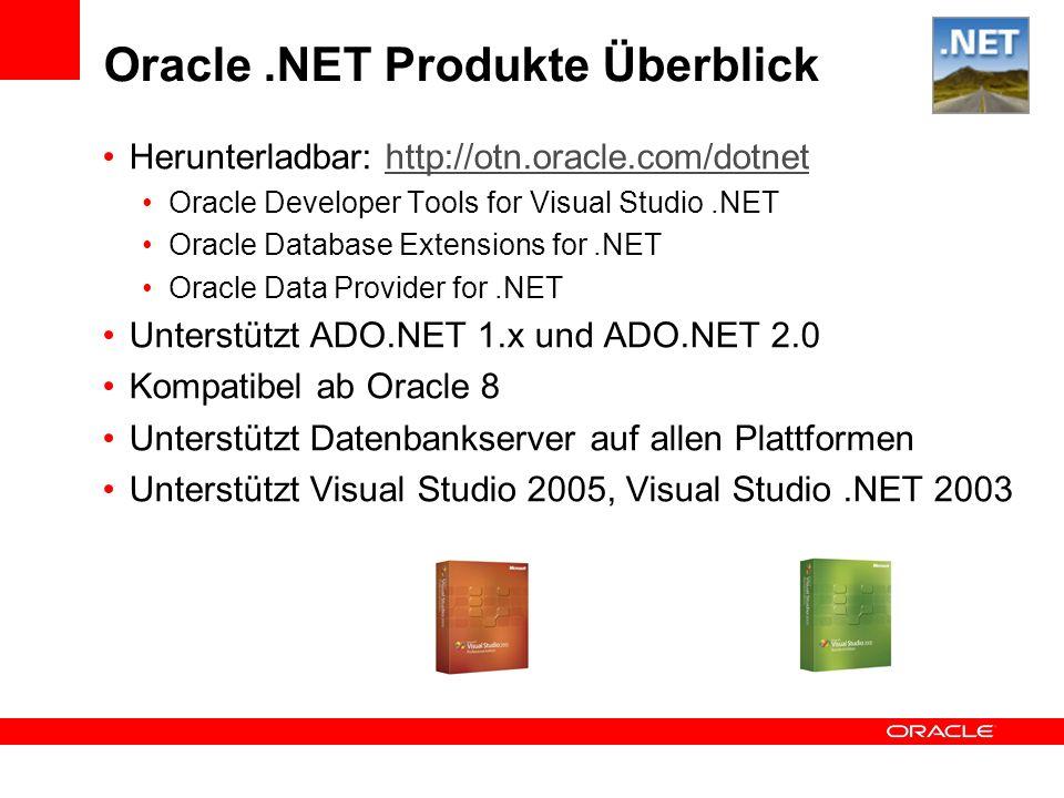 Oracle .NET Produkte Überblick