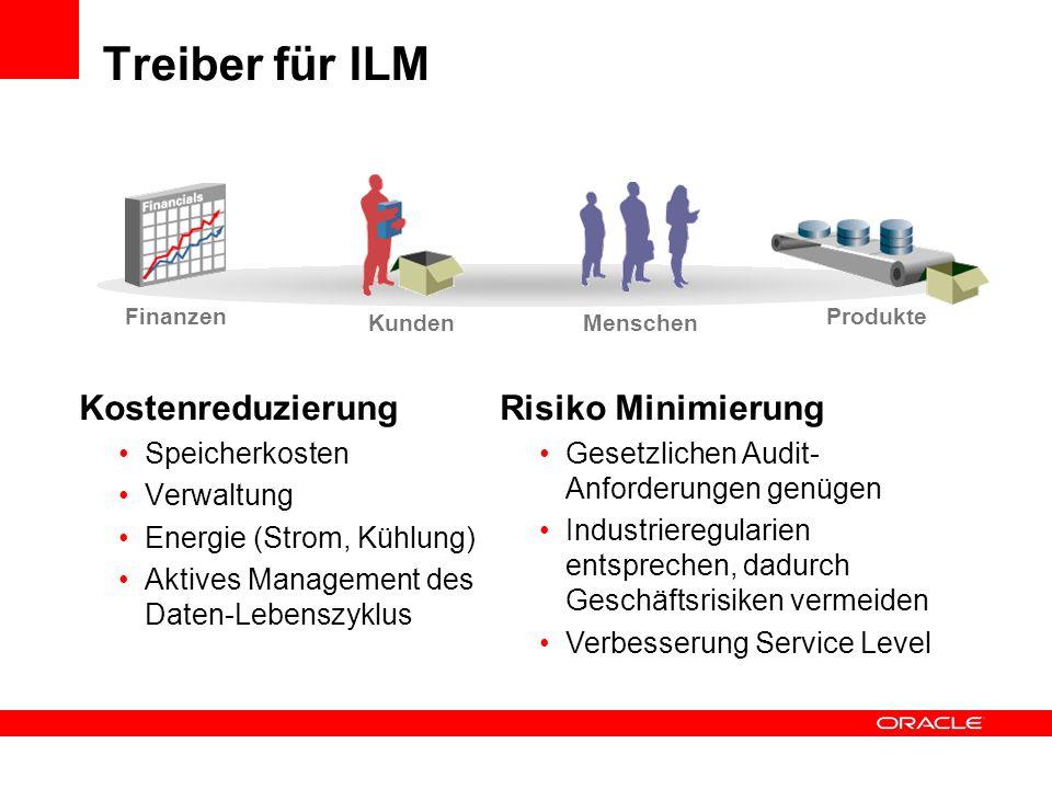 Treiber für ILM Kostenreduzierung Risiko Minimierung Speicherkosten