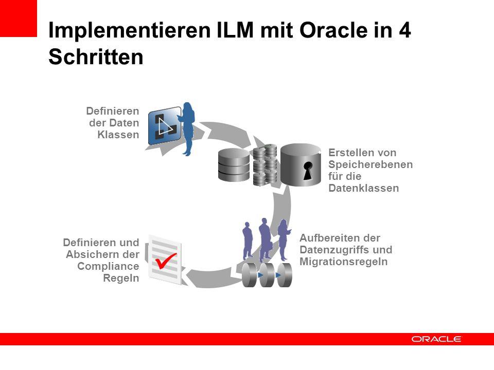 Implementieren ILM mit Oracle in 4 Schritten