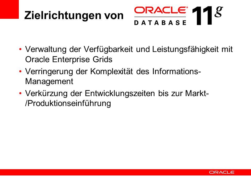 Zielrichtungen von Verwaltung der Verfügbarkeit und Leistungsfähigkeit mit Oracle Enterprise Grids.