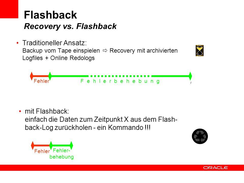 Flashback Recovery vs. Flashback