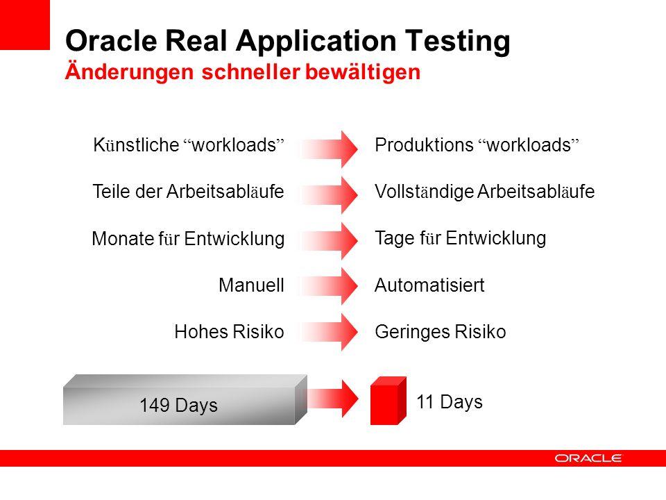 Oracle Real Application Testing Änderungen schneller bewältigen