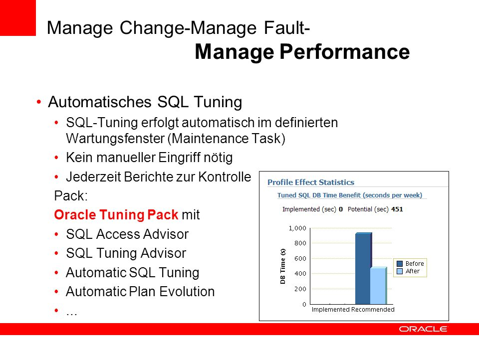 Manage Change-Manage Fault- Manage Performance