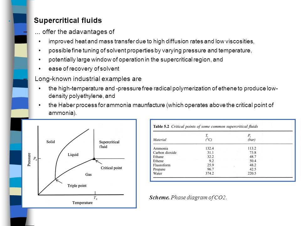 Supercritical fluids ... offer the adavantages of